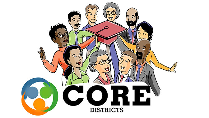 CORE – California Education